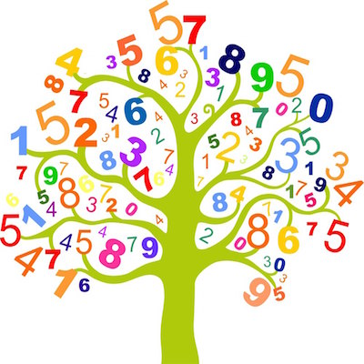 Online numerology name value calculator picture 4